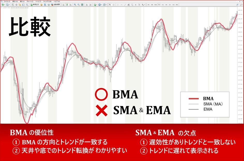 BMA comparison-min3.png