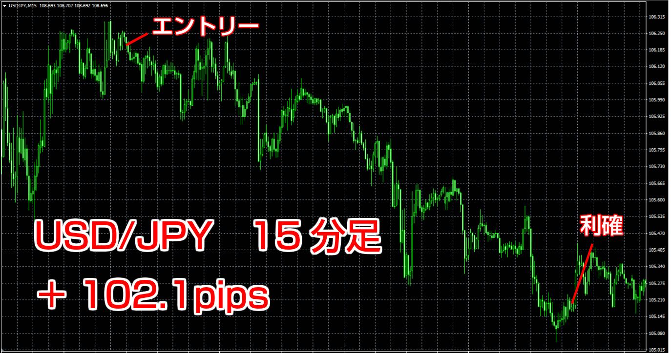 ドル円15分足.jpg