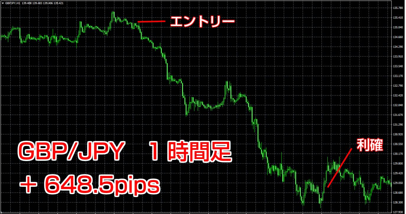ポンド円1時間足648.jpg