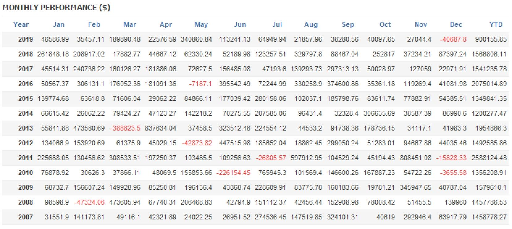 XM(100万_boostON_monthly).JPG
