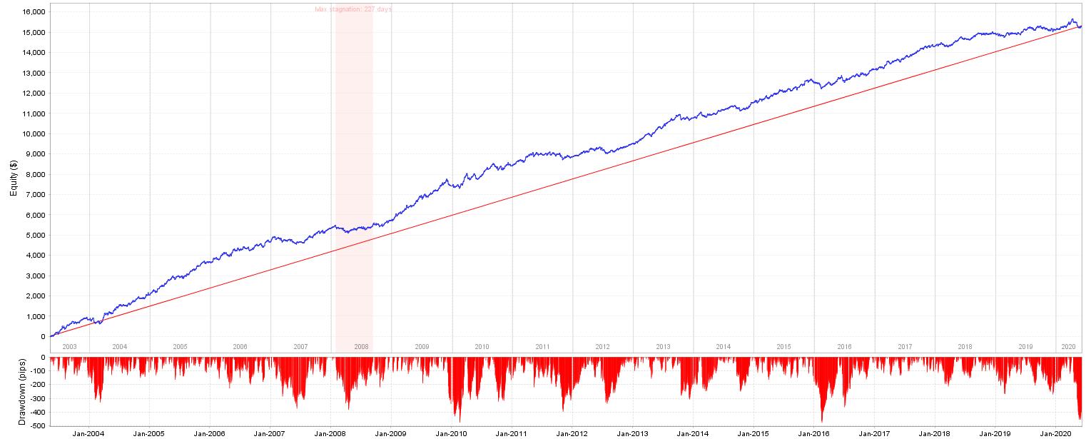 Lightning v2.0 QA equity chart.PNG