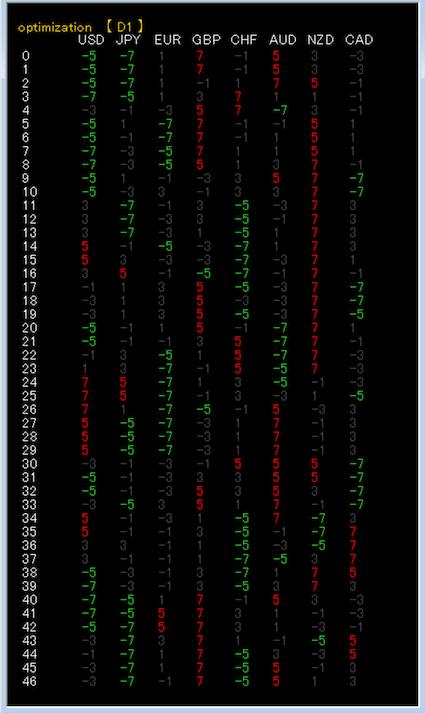 optimization_test_mode.PNG