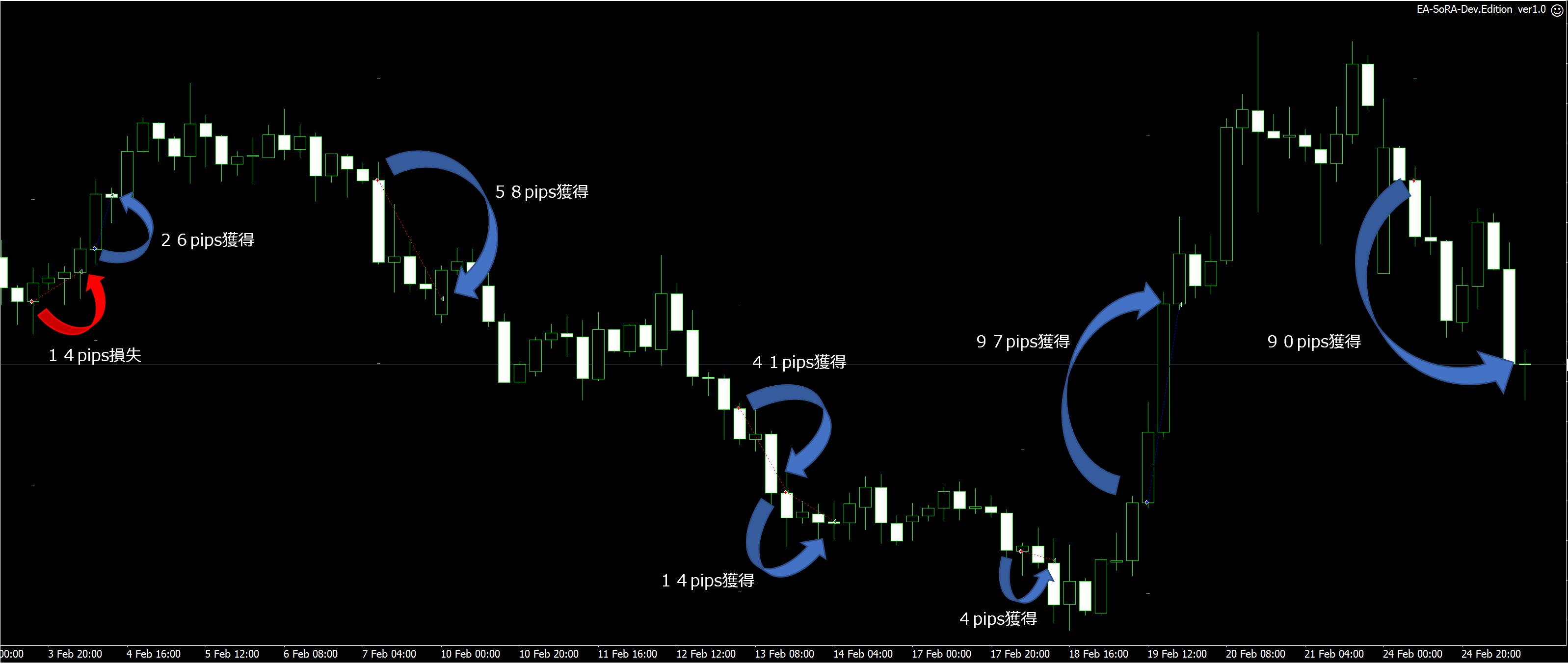 chart_hisora_h4.png