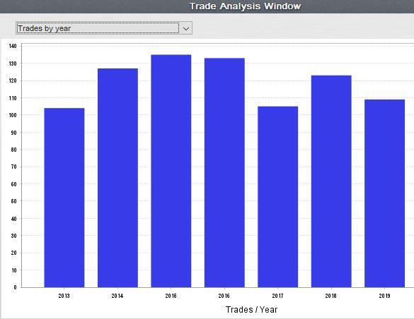 trades_by_year.JPG