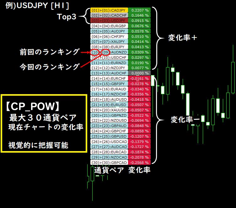 CP_POW_exp.PNG