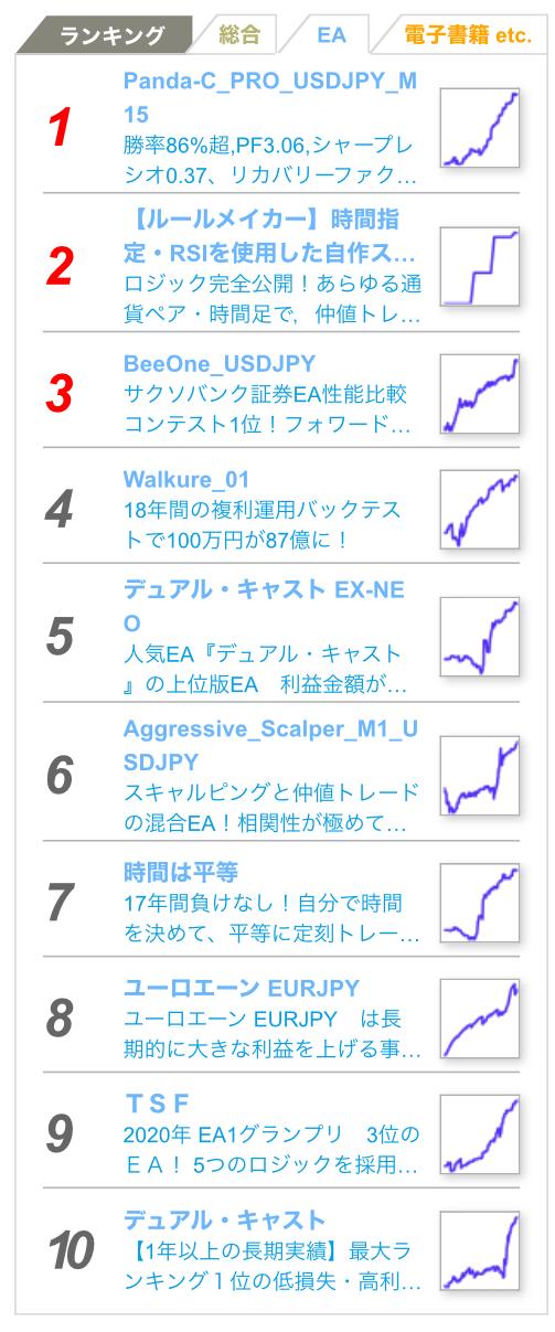 20200530_Ranking.jpg