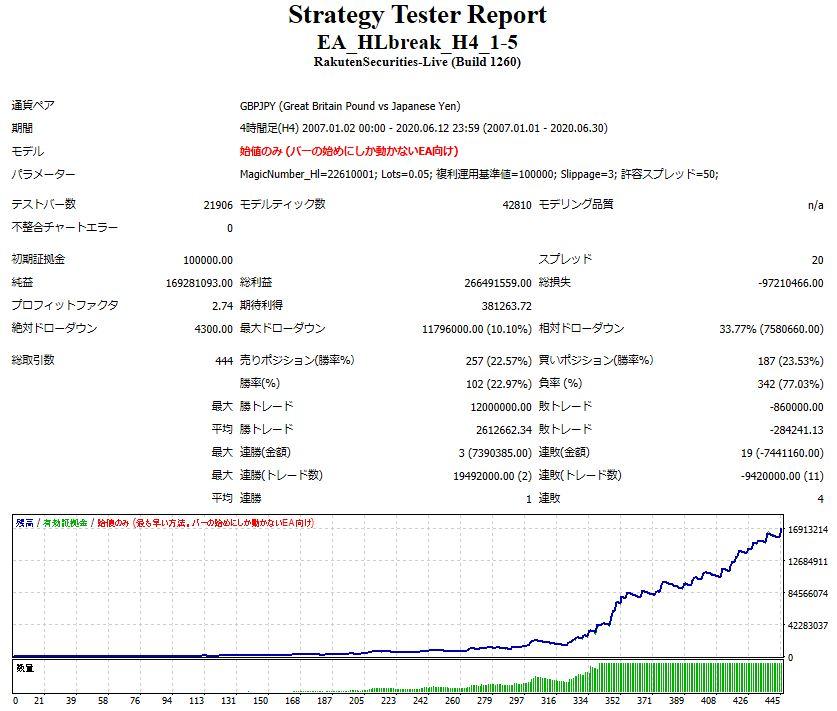 StrategyTester_GBPJPY.JPG