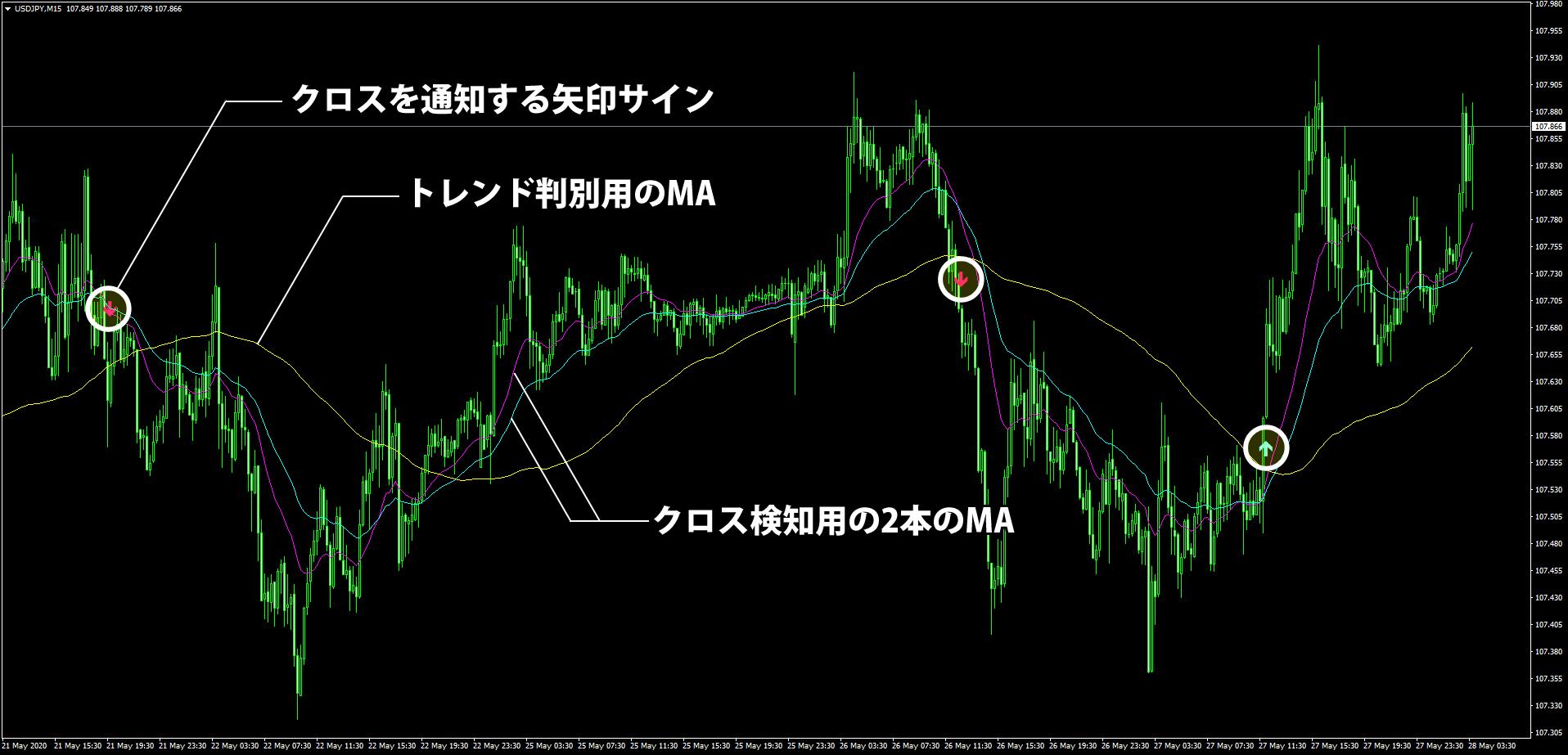 ma-cross-alert01.png