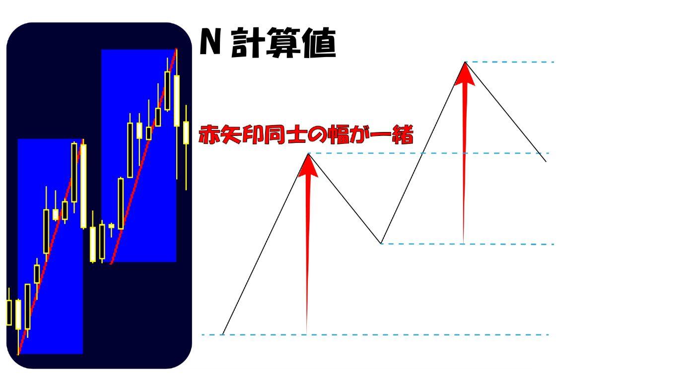 値幅観測論印字_page-0003.jpg