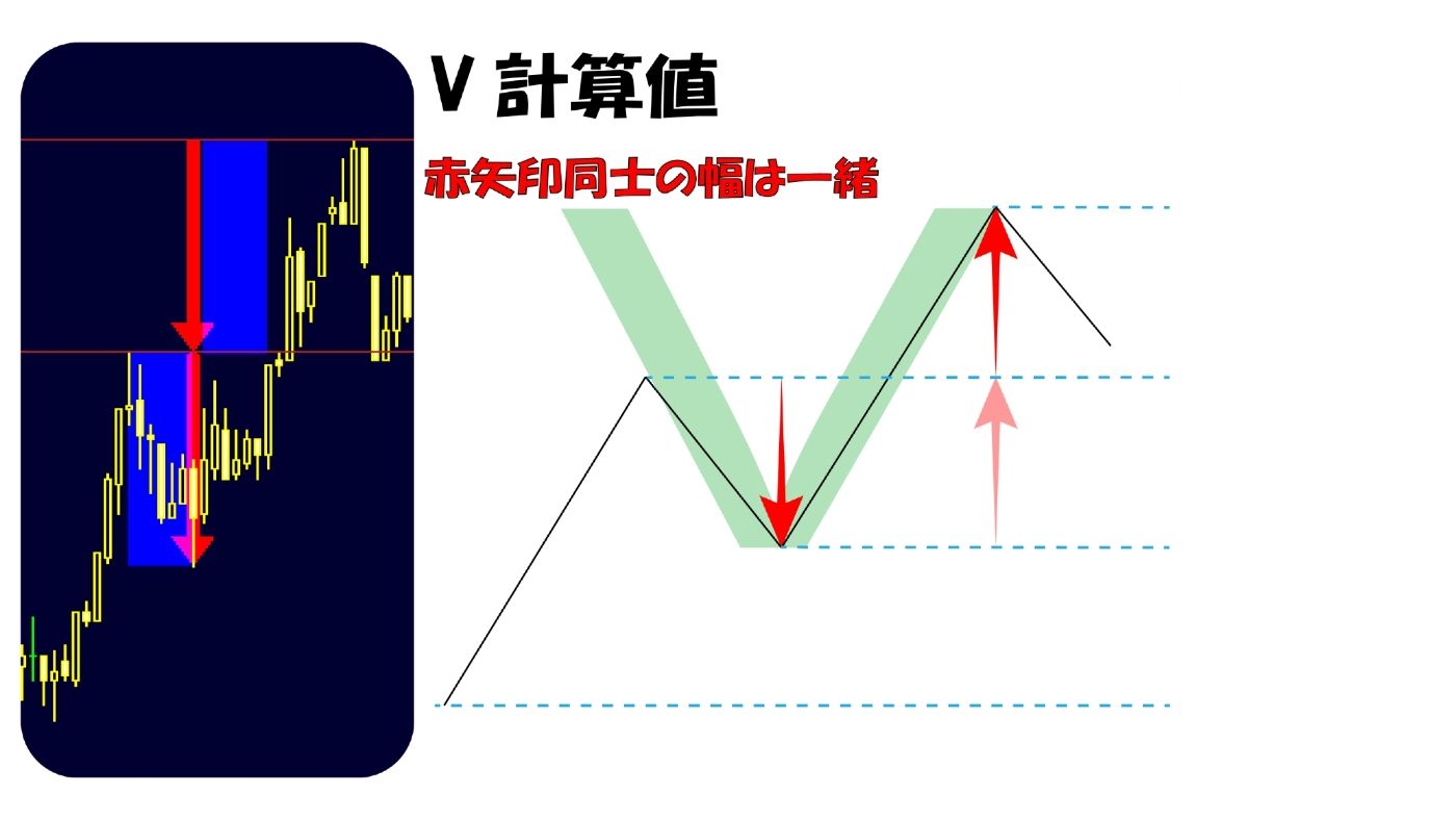 値幅観測論印字_page-0005.jpg