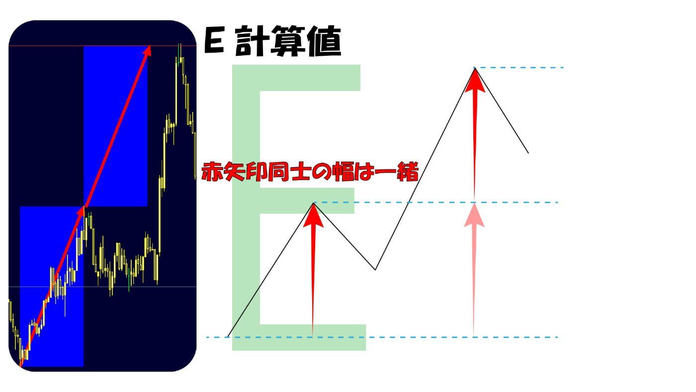 値幅観測論印字_page-0006.jpg