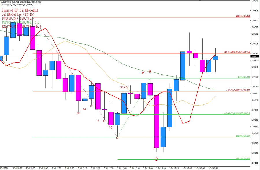 EURJPY_M5_Sell_L_900.png