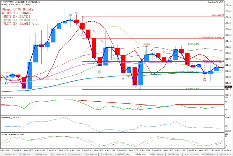 GBPJPY_M30_Sell_L_900.png