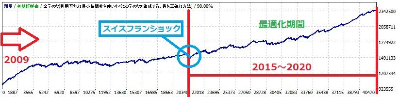 saitekika_kikanv1.2.jpg