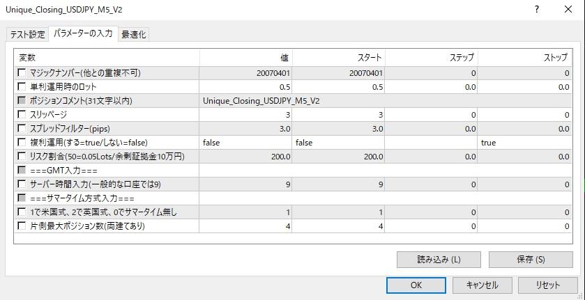Unique_Closing_USDJPY_M5_V2_para22.jpg