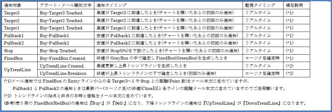 20210313_AlertMailSound_List.JPG