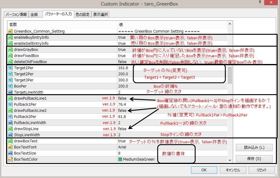 20210313_GreenBox_Parameter2.JPG