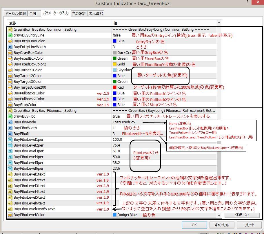 20210313_GreenBox_Parameter4.JPG