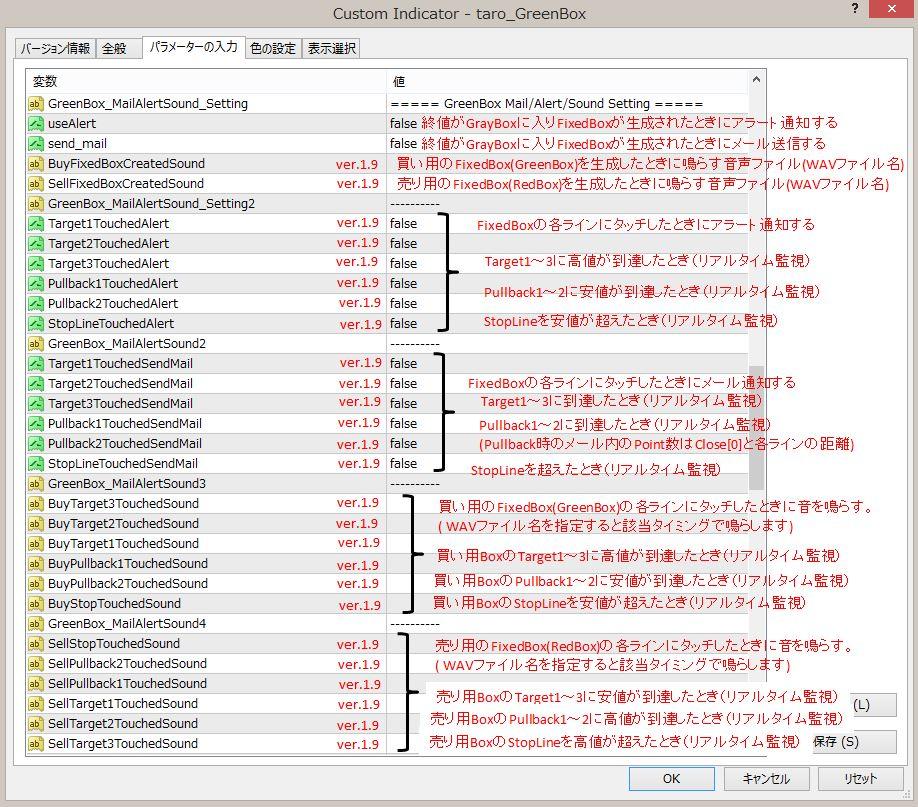 20210313_GreenBox_Parameter3.JPG