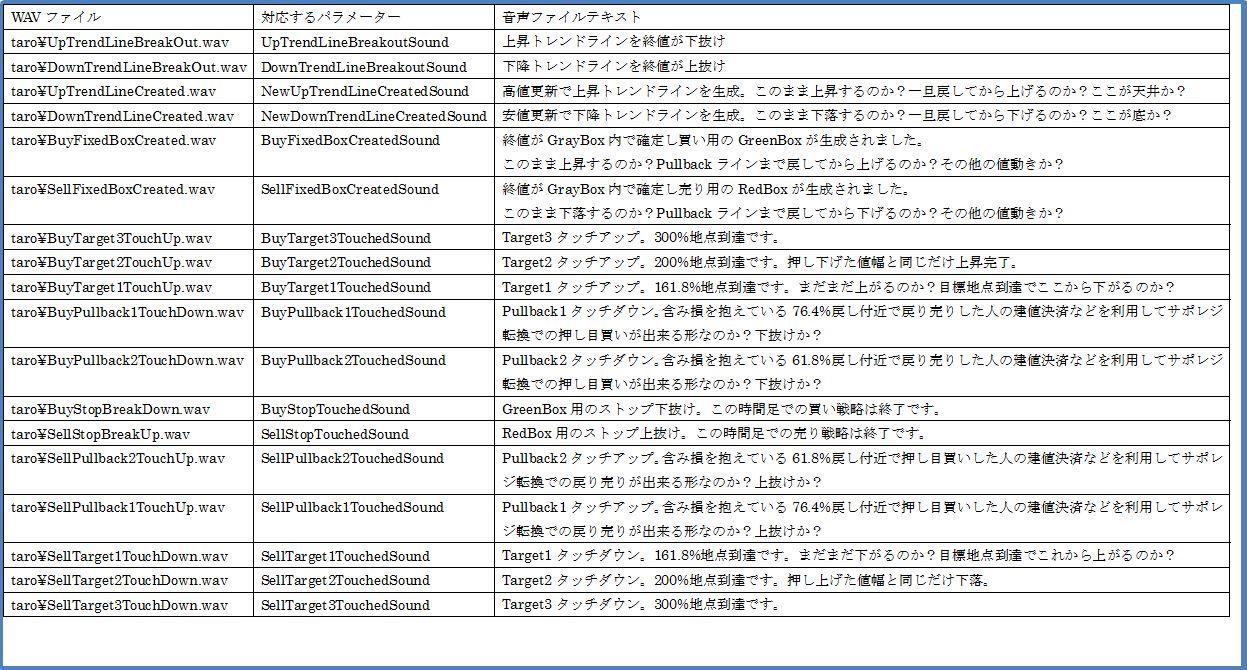 20210315_Sound_List.JPG