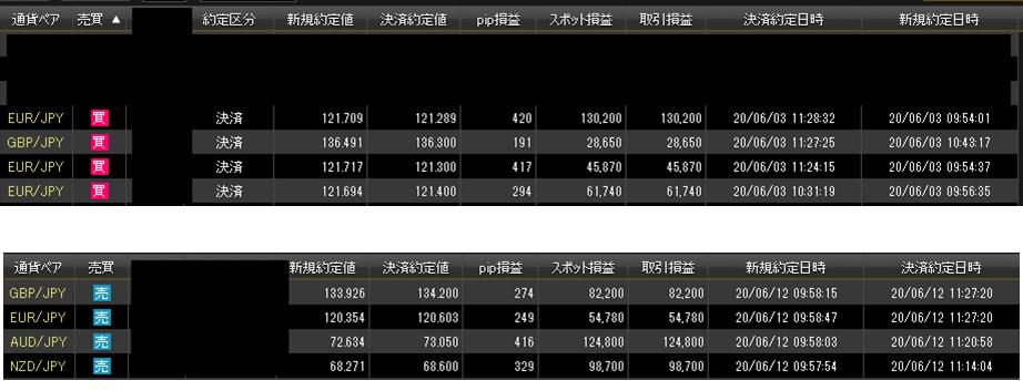 東京10時trade.png