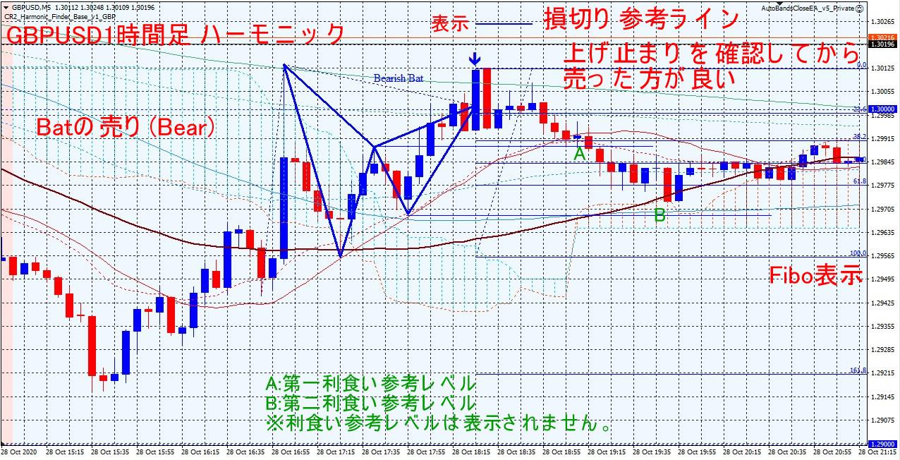 HarmonicBase_GBPUSD_M5_Bat.jpg