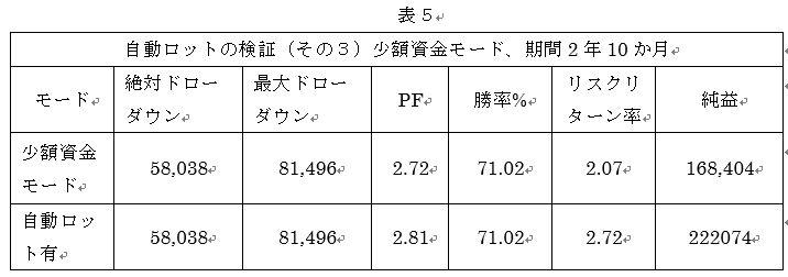 表5.JPG