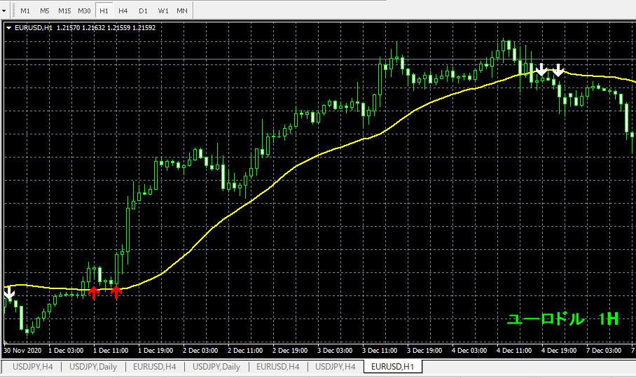EUR-USD-1H-eg.jpg
