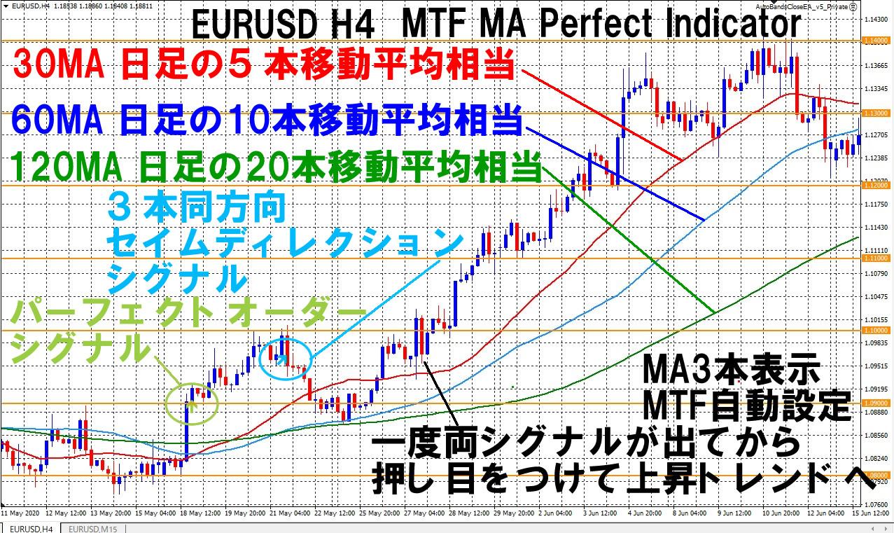 EURUSD_H4_Buy.jpg