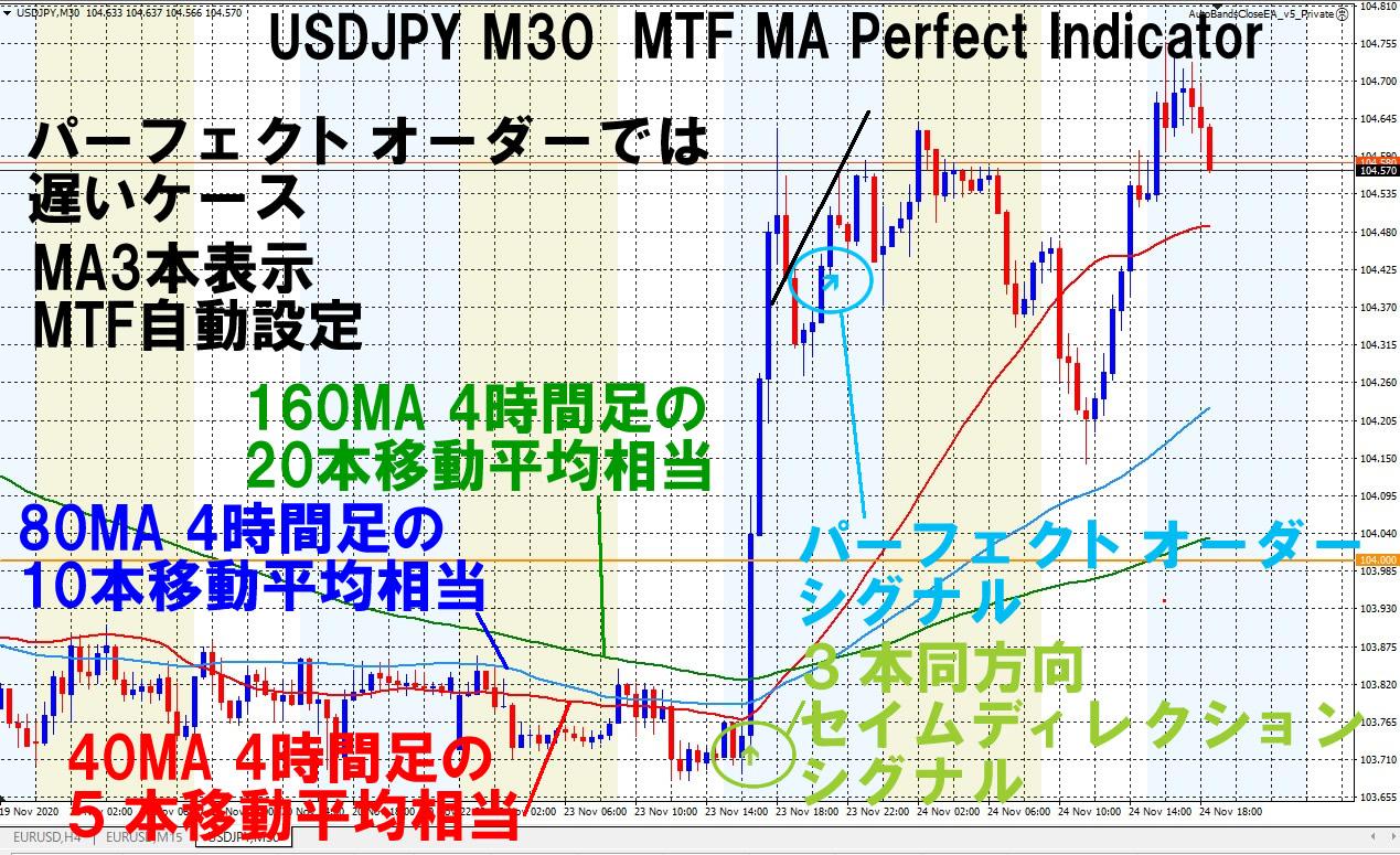USDJPY_M30_Buy.jpg