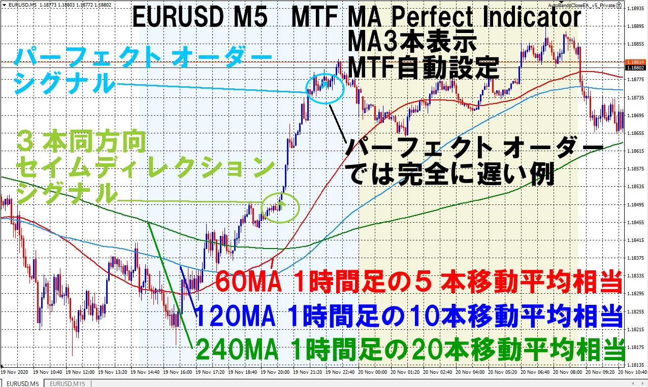 EURUSD_M5_Buy.jpg