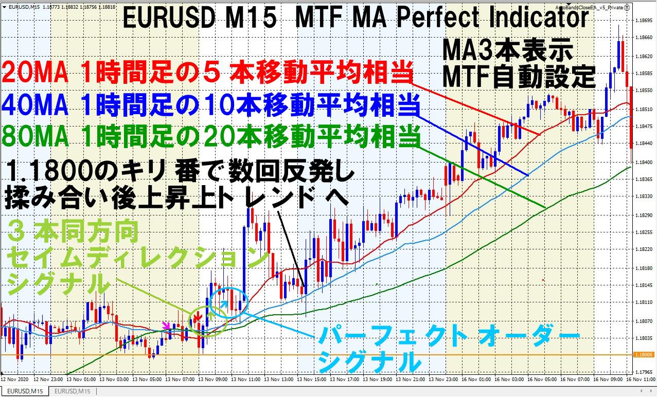 EURUSD_M15_Buy.jpg