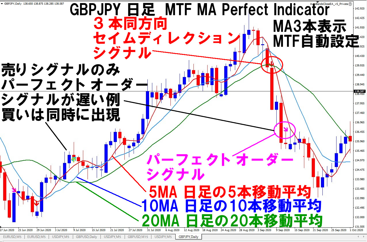 GBPJPY_D1_Buy_Sell.jpg