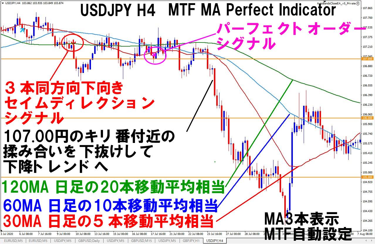 USDJPY_H4_Sell.jpg