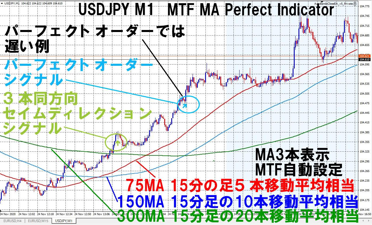 USDJPY_M1_Buy.jpg