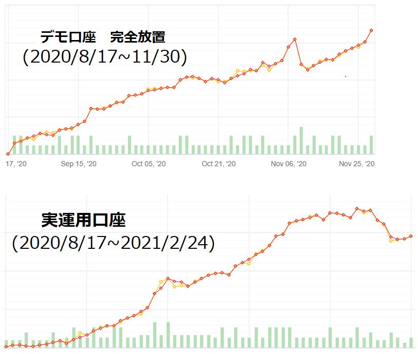 収益グラフ.png