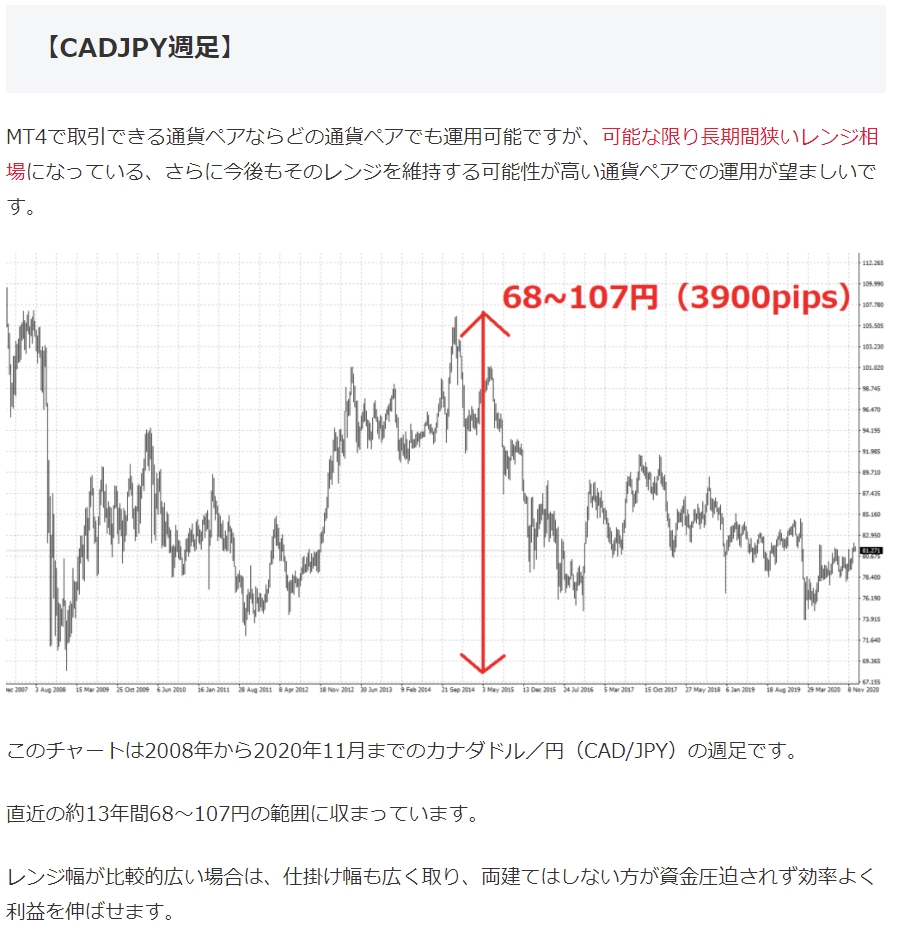 Egoist_Repeat_提出_6_CADJPY_.jpg
