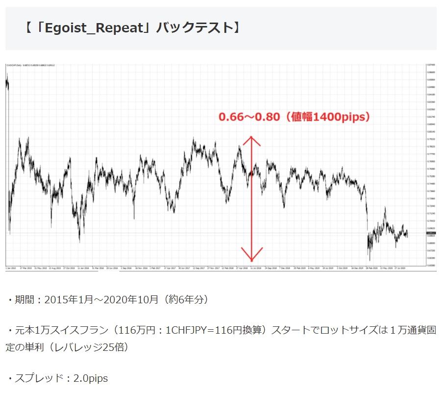 Egoist_Repeat_提出_28_CADCHF_.jpg