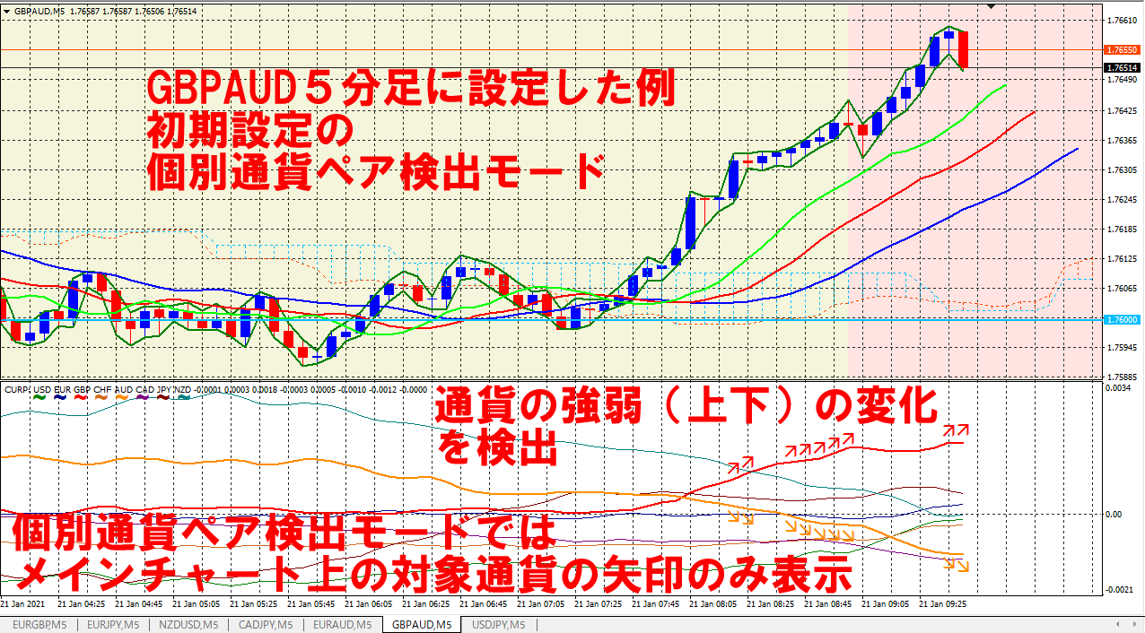 GBPAUD_Open.png