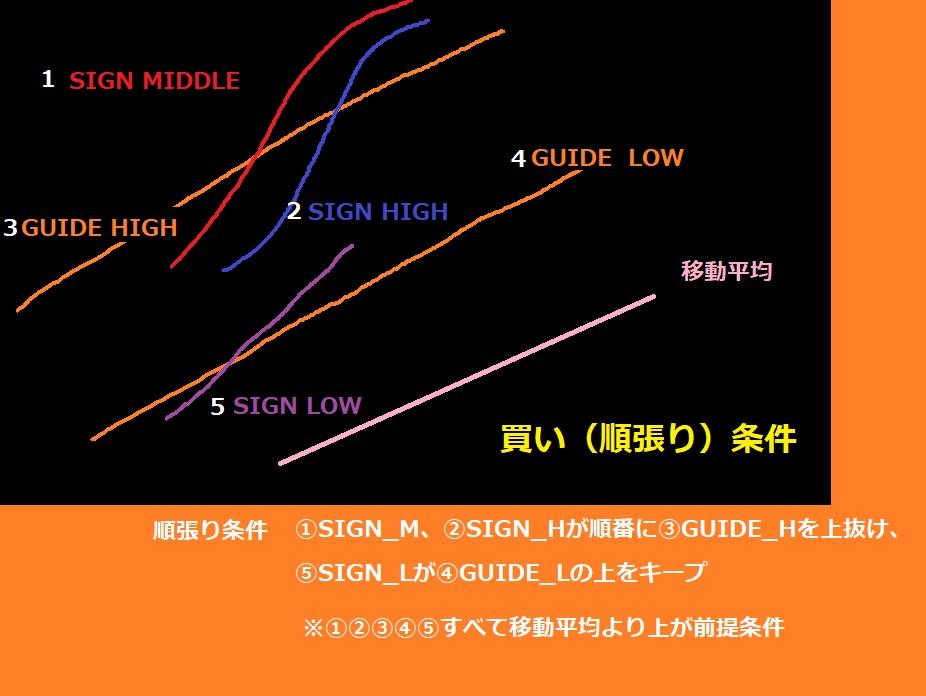 順張り図解.jpg