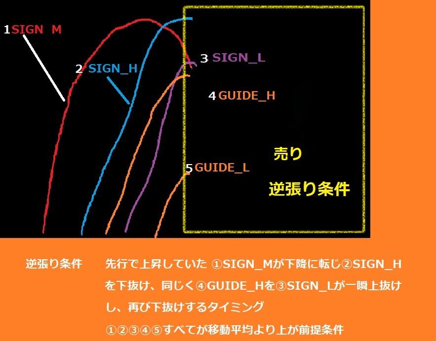 逆張り図解.jpg