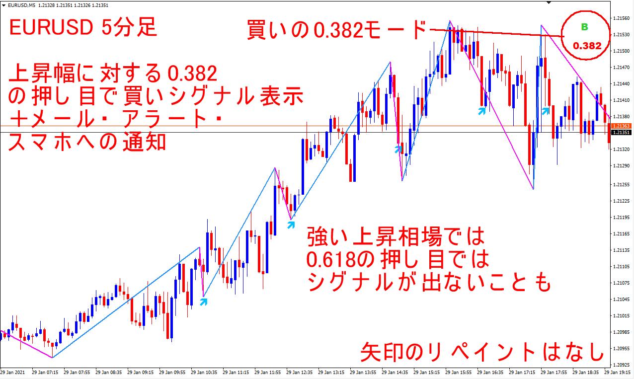 EURUSD_M5_382_Buy.png