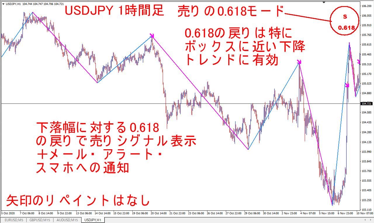 USDJPY_H1_618_Sell.png