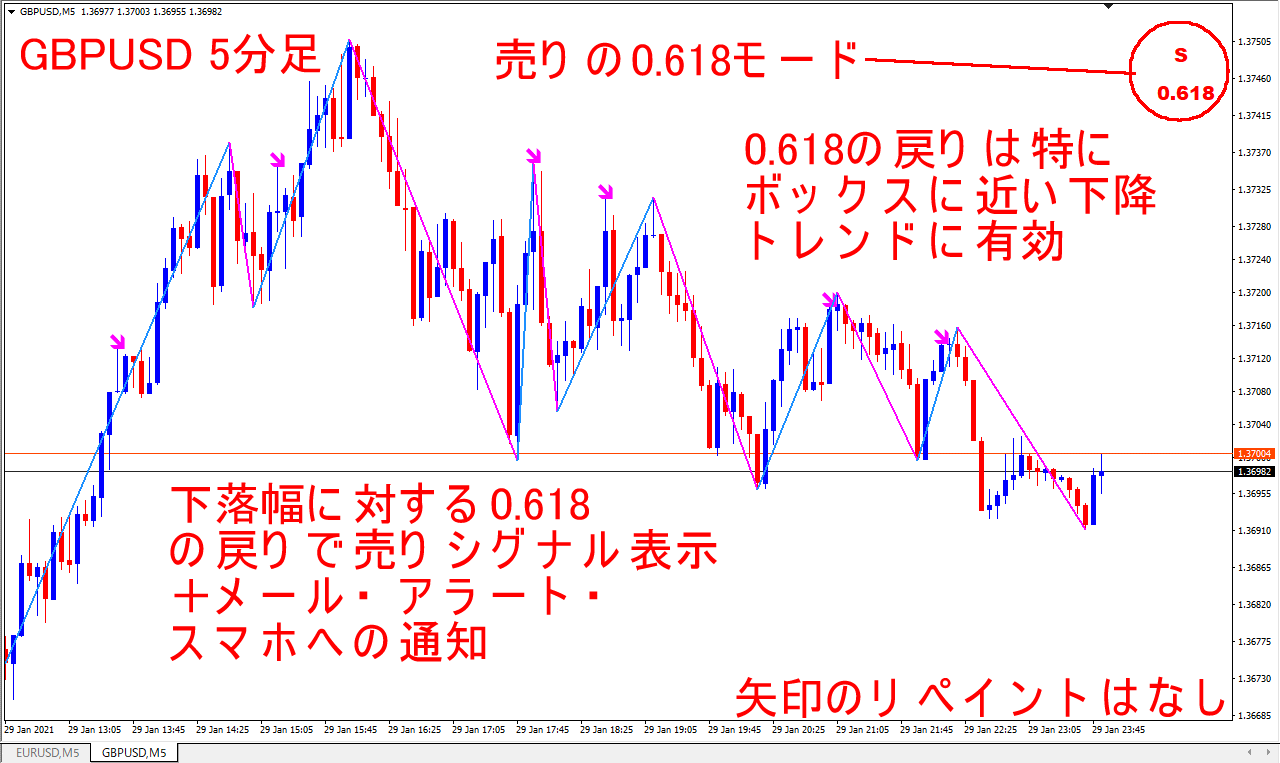 GBPUSD_M5_618_Sell.png