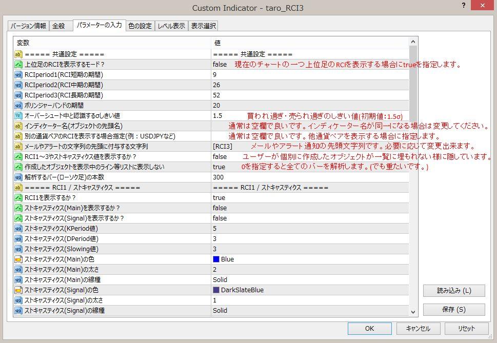 20210226_RCI3_Parameter1.JPG