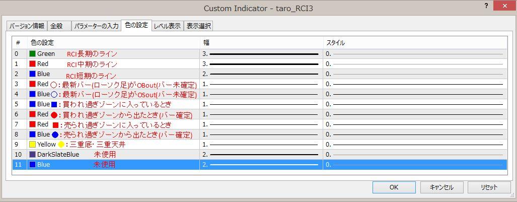 20210306_RCI3_Parameter_Color.JPG