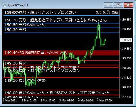 MT4_HT_Order_Info_V400.JPG