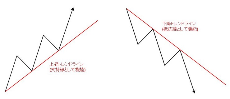 トレンドライン1.jpg