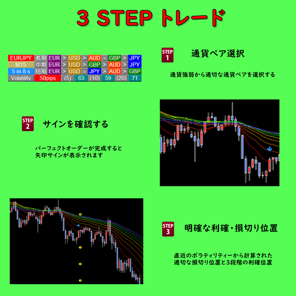 3STEPトレード.png