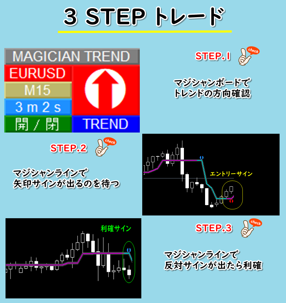 3step_trade1.png